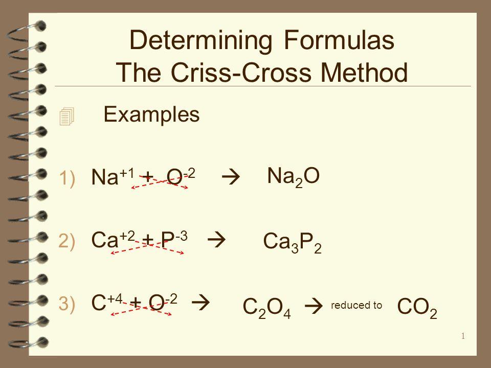 Determining Formulas The Criss Cross Method Ppt Download