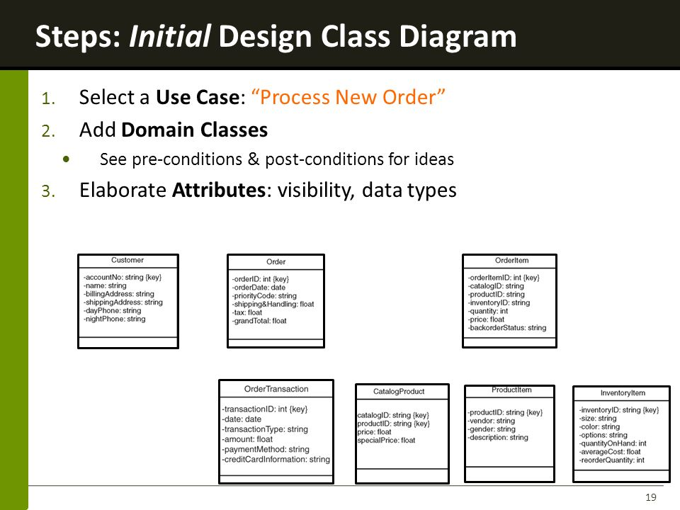 Ood Principles Design Class Diagrams Ppt Video Online Download