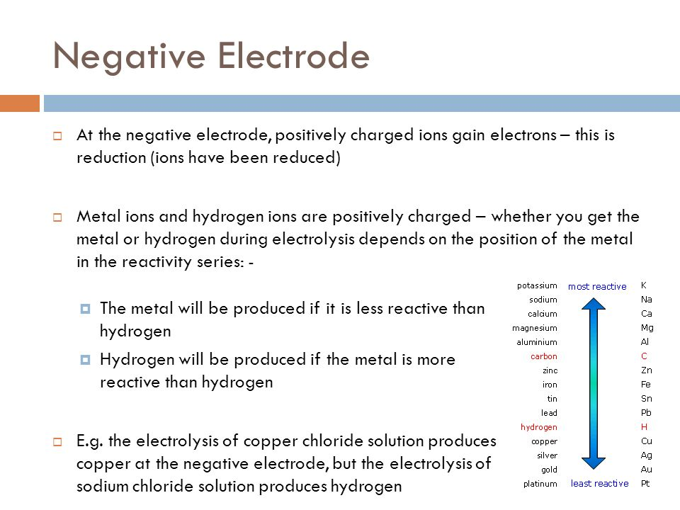 Electrolysis Noadswood Science, ppt download