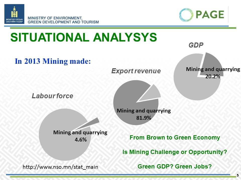 Green economy learning strategy of Mongolia - ppt video