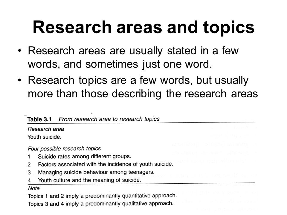 research topics are