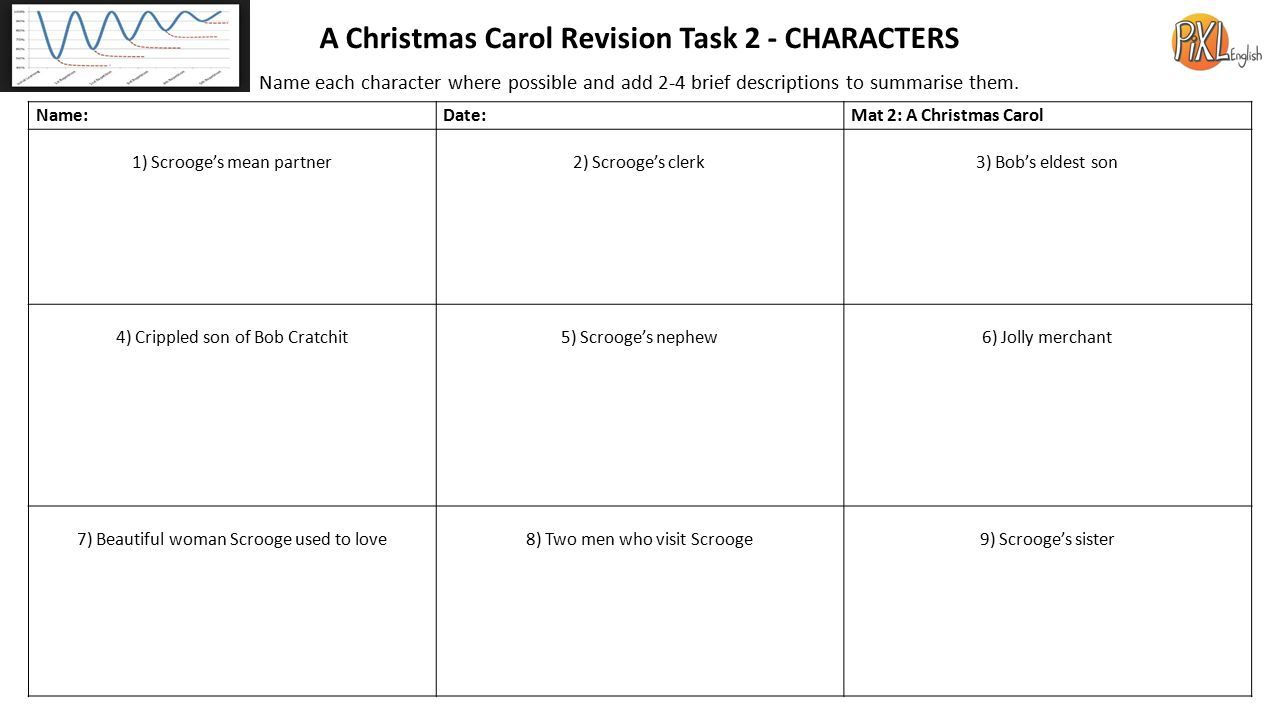 A Christmas Carol Characters.A Christmas Carol Characters Revision Thecannonball Org