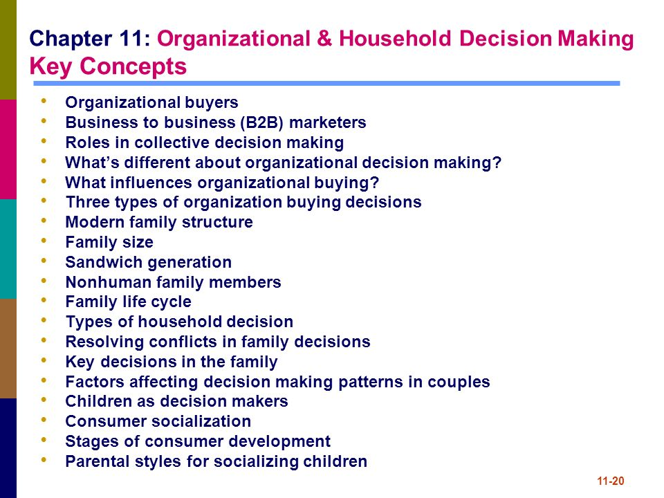 types of decision making in organization