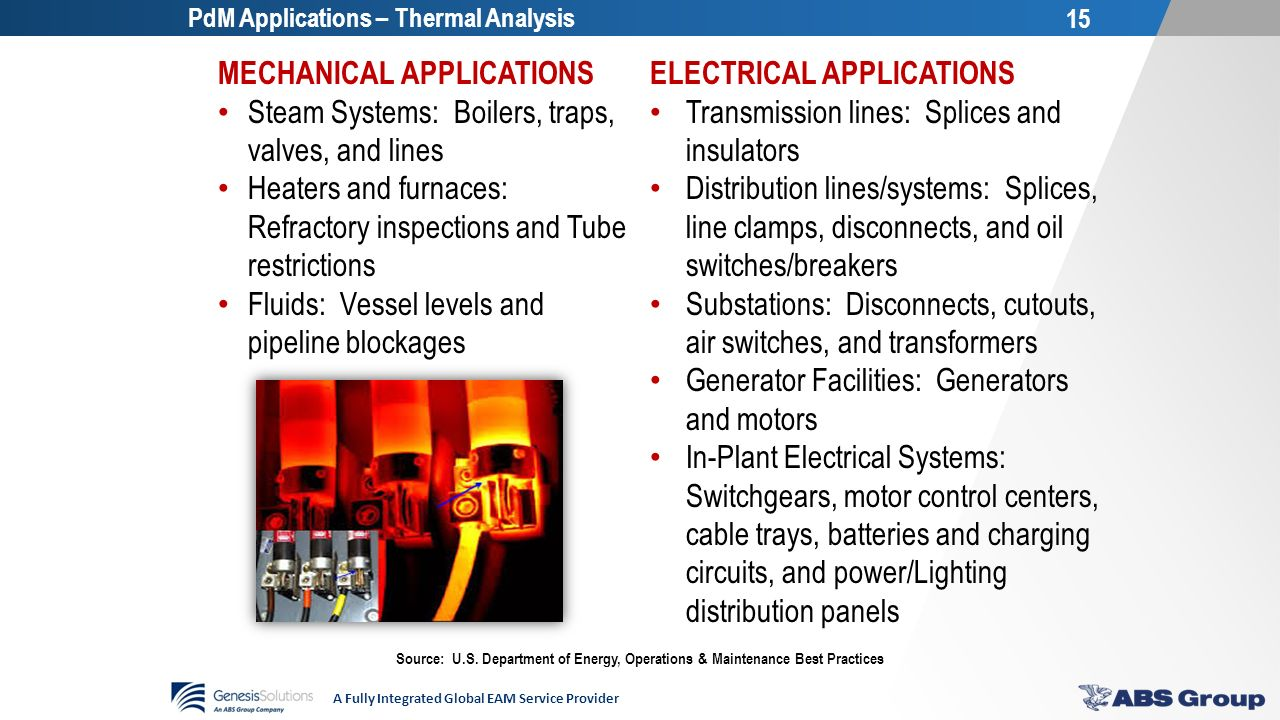 Predictive Preventative Maintenance Overview Discussion Ppt Generators Ultrasonic Generator Circuit 15 Pdm Applications