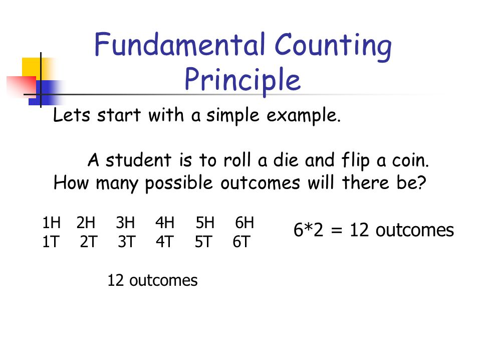 The Fundamental Counting Principle Color By Number  Alge   TpT moreover Mouse Worksheet   Movedar together with Section 12 1   Funntal Counting Principle  Permutations  and additionally Funntal Counting Principle  Definition   Ex les   Video besides  as well Funntal counting principle furthermore Counting Principle Worksheets moreover 29 Unique Funntal Counting Principle Worksheet with Answers besides Counting Principle   WorksheetWorks moreover 29 Unique Funntal Counting Principle Worksheet with Answers moreover s le space worksheet – coolmathsgames info moreover Lesson 0 4  Counting Techniques    ppt video online download in addition Worksheet A2   Funntal Counting Principle as well The Counting Principle In Cl Worksheet and Homework Questions additionally Funntal Counting Principle Worksheet with Answers New Data likewise Funntal Counting Principle Worksheets   Teaching Resources   TpT. on counting principle worksheet with answers