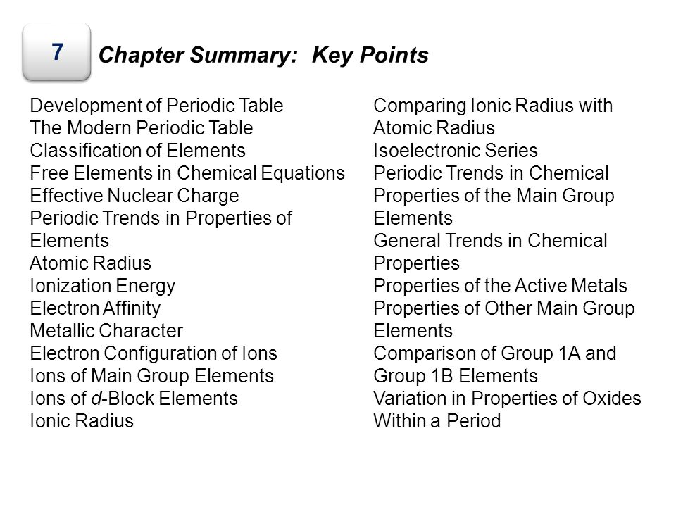 Electron configuration and the periodic table ppt video online 52 chapter urtaz Image collections