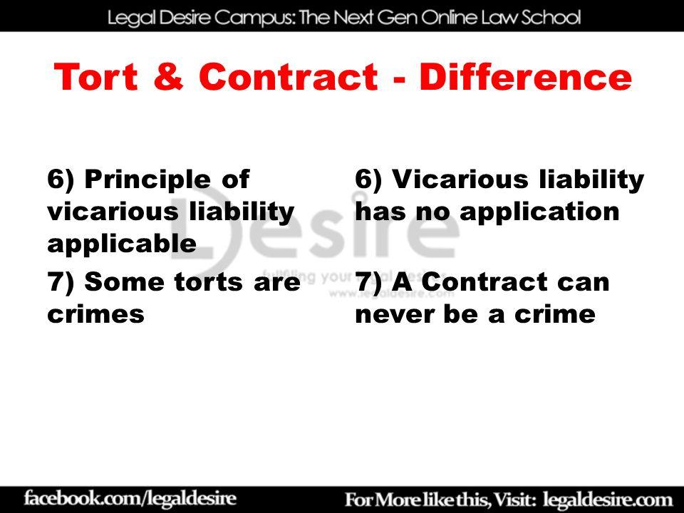 distinguish between tort and crime