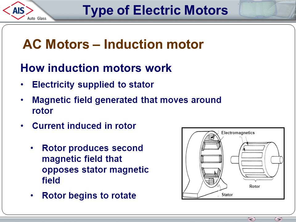 Electric Motors Electric Motors  - ppt download