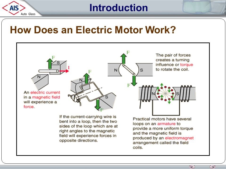 4 Introduction How Does An Electric Motor Work
