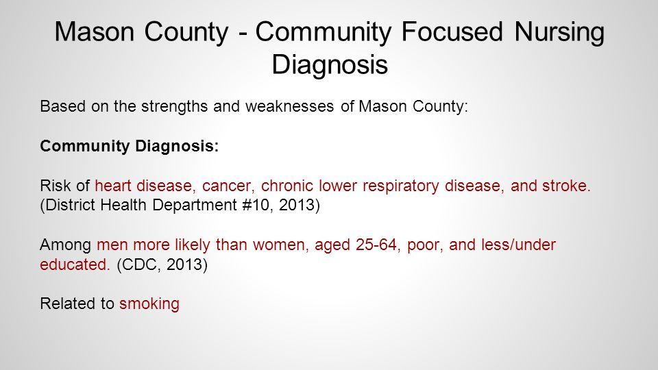 nursing diagnosis for smoking