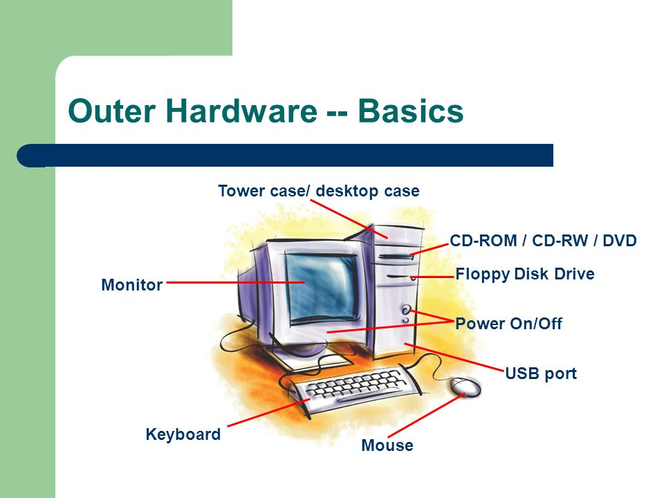 Computer Basics Ppt Download