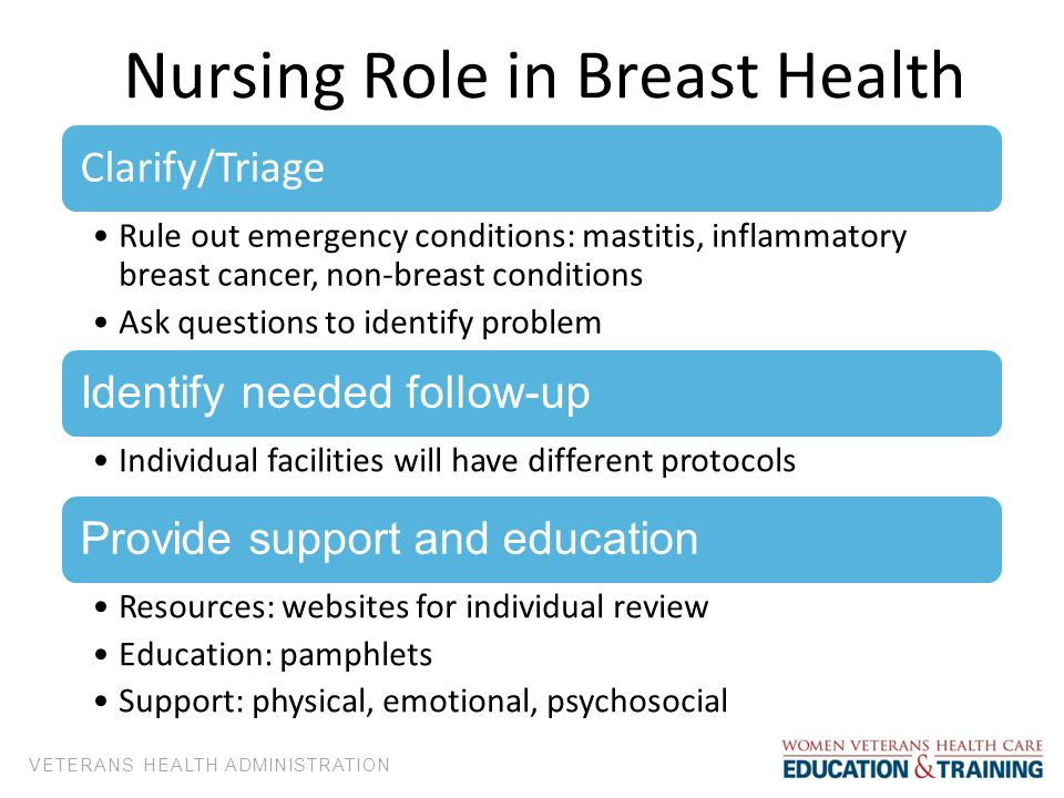 cancer Nursing breast role in