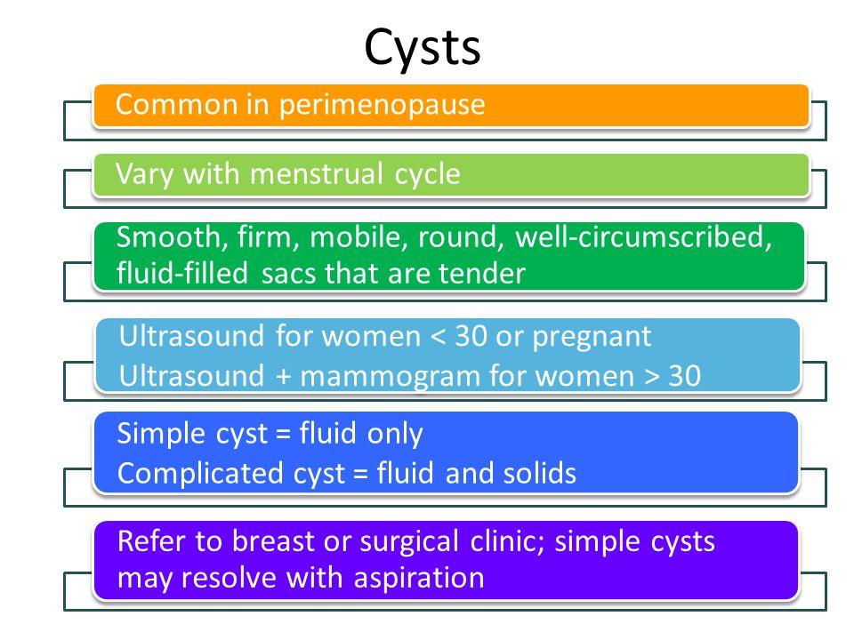 21 Cysts ...