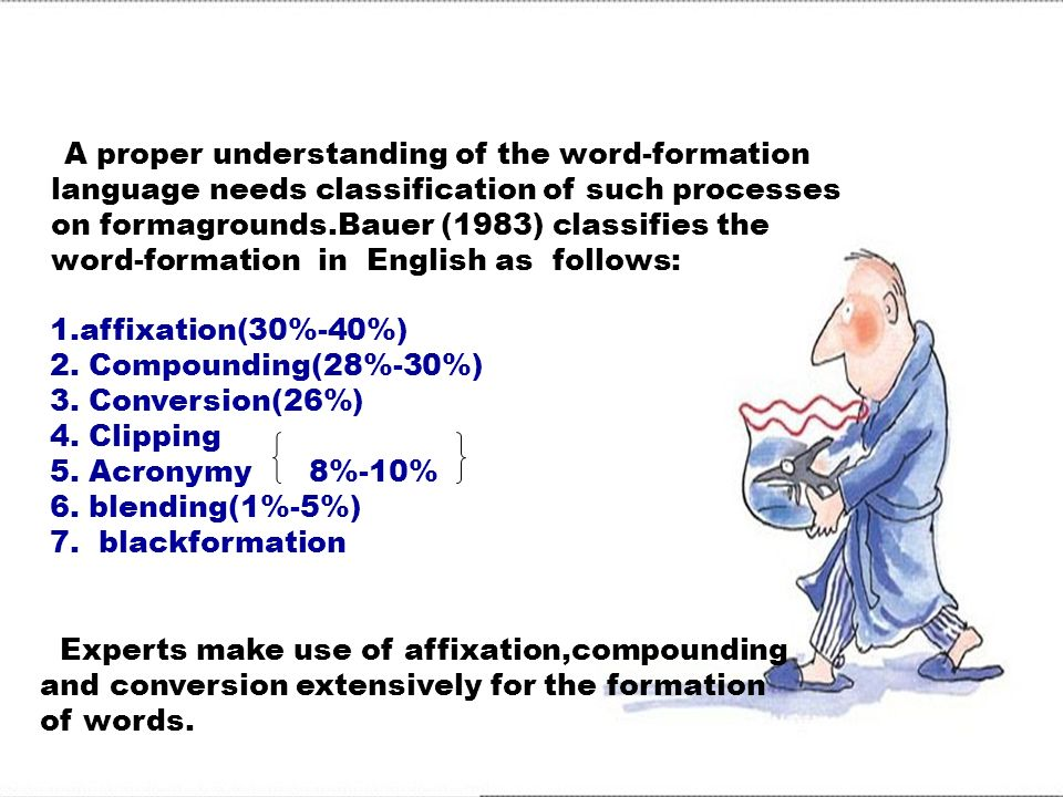 Chapter 4 Word Formation  - ppt download
