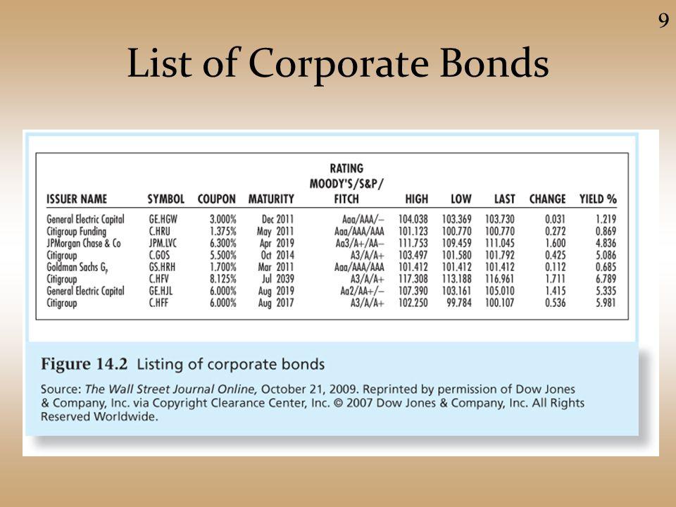 bombay-stock-exchange-chandrababu-amaravati-bonds-
