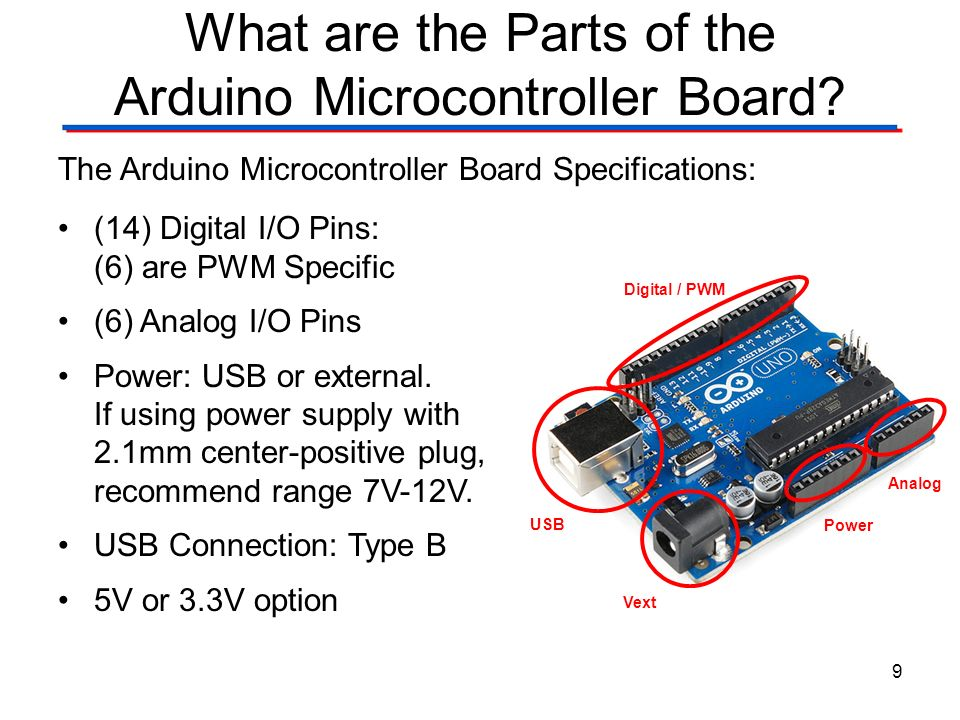 Microcontrollers, Microcomputers, and Microprocessors - ppt video