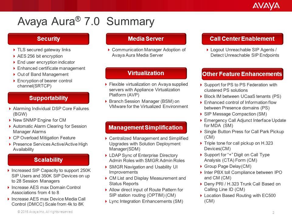 Update: Avaya Aura ® 7 0 and Roadmap - ppt video online download