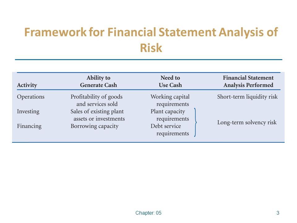 Chapter 5 Risk Analysis  - ppt download