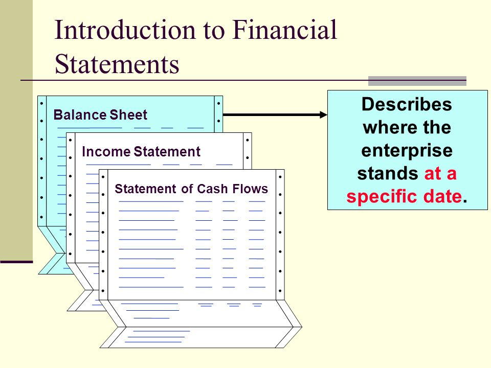 basic financial statements ppt download