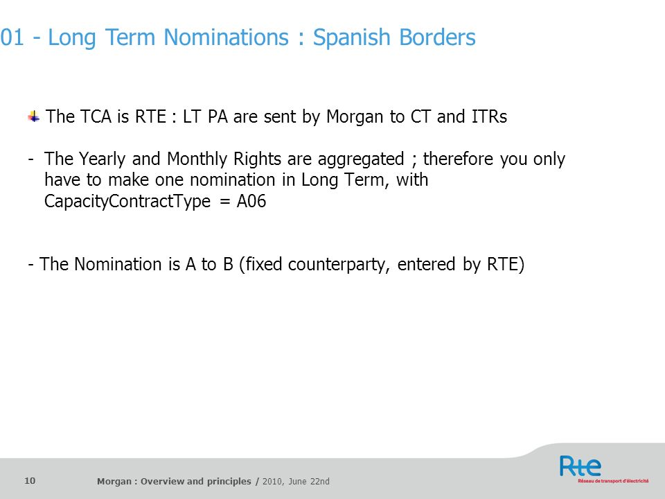 01 - Long Term Nominations : Spanish Borders