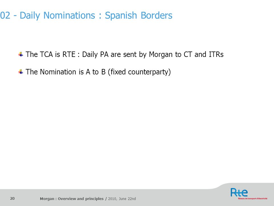 02 - Daily Nominations : Spanish Borders