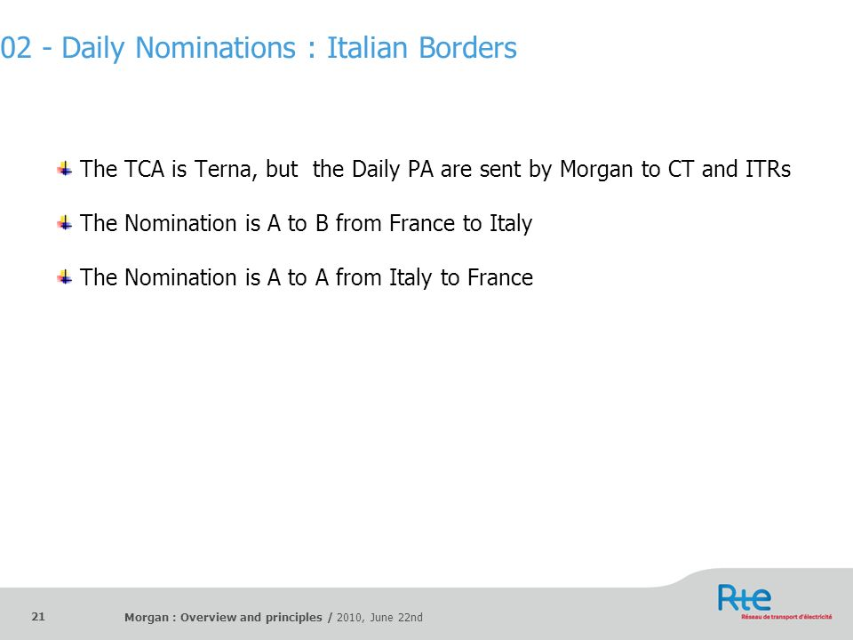 02 - Daily Nominations : Italian Borders