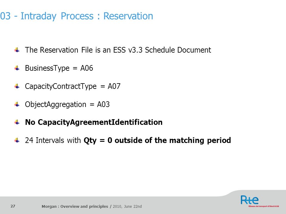 03 - Intraday Process : Reservation