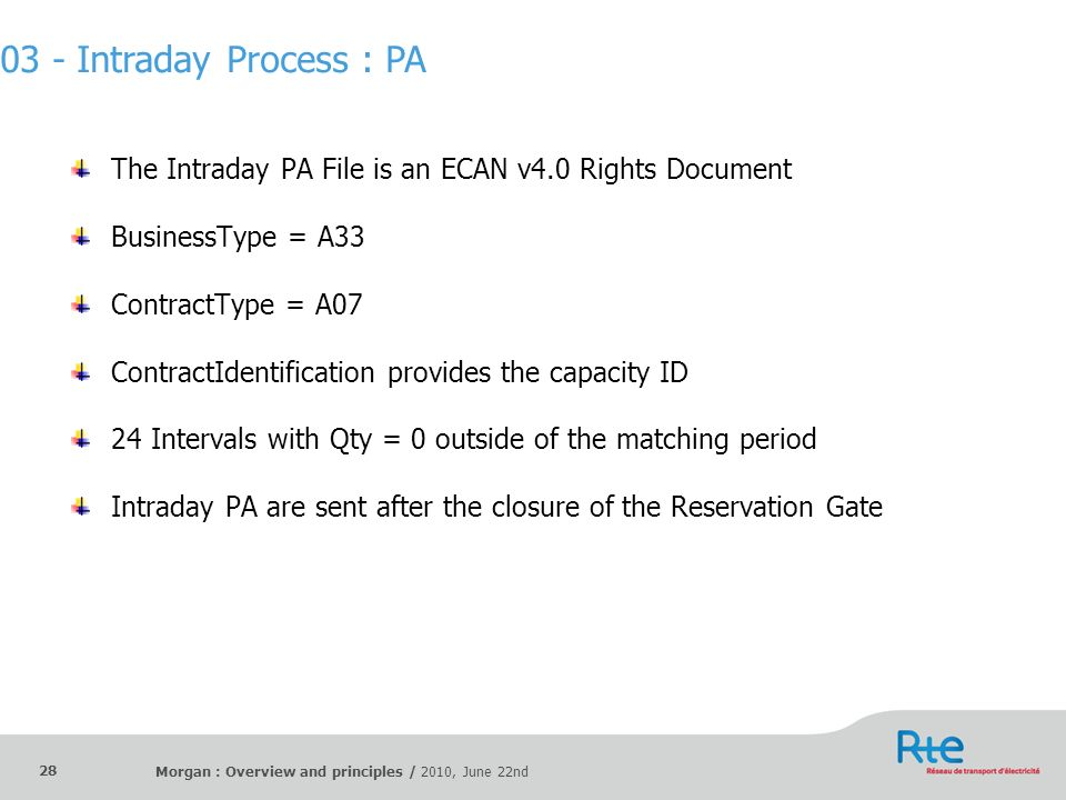 03 - Intraday Process : PA The Intraday PA File is an ECAN v4.0 Rights Document. BusinessType = A33.
