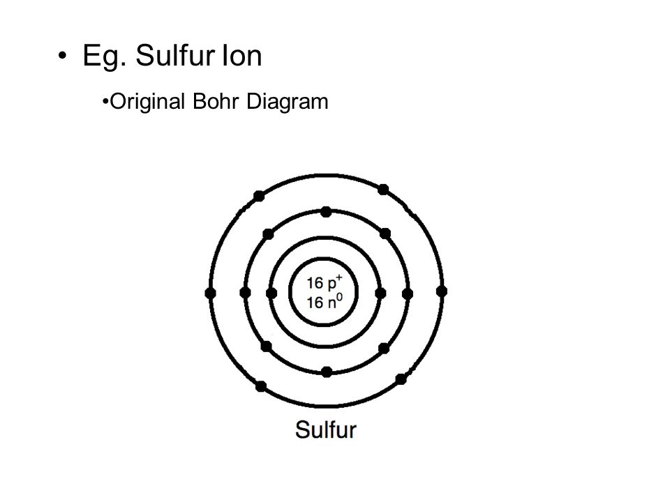 Bohr Sulfur Diagram Electrical Work Wiring Diagram