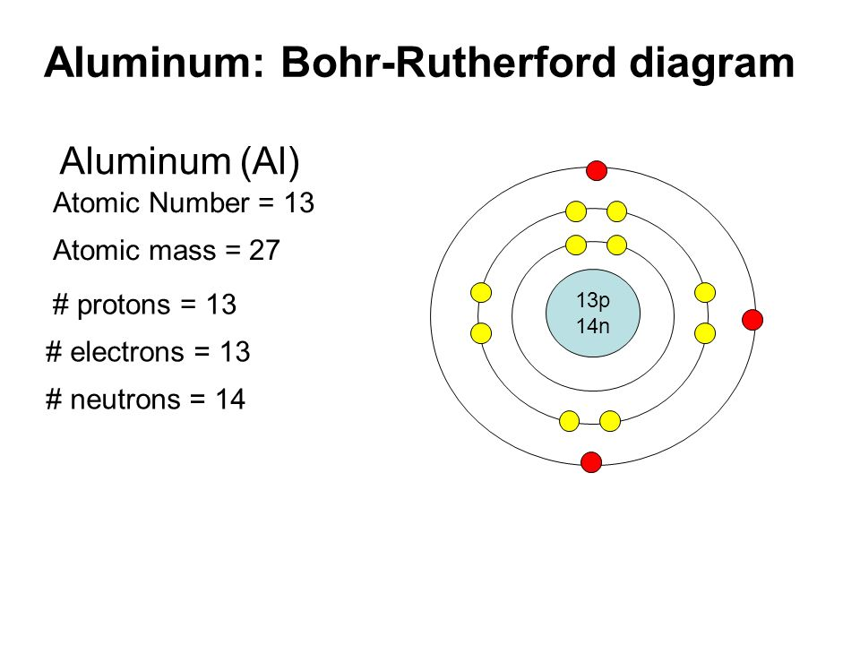 Bohrrutherford Diagrams For Neutral Atoms Ppt Video Online Download. 9 Aluminum Bohrrutherford Diagram. Ford. Bohr Rutherford Diagrams Al At Scoala.co