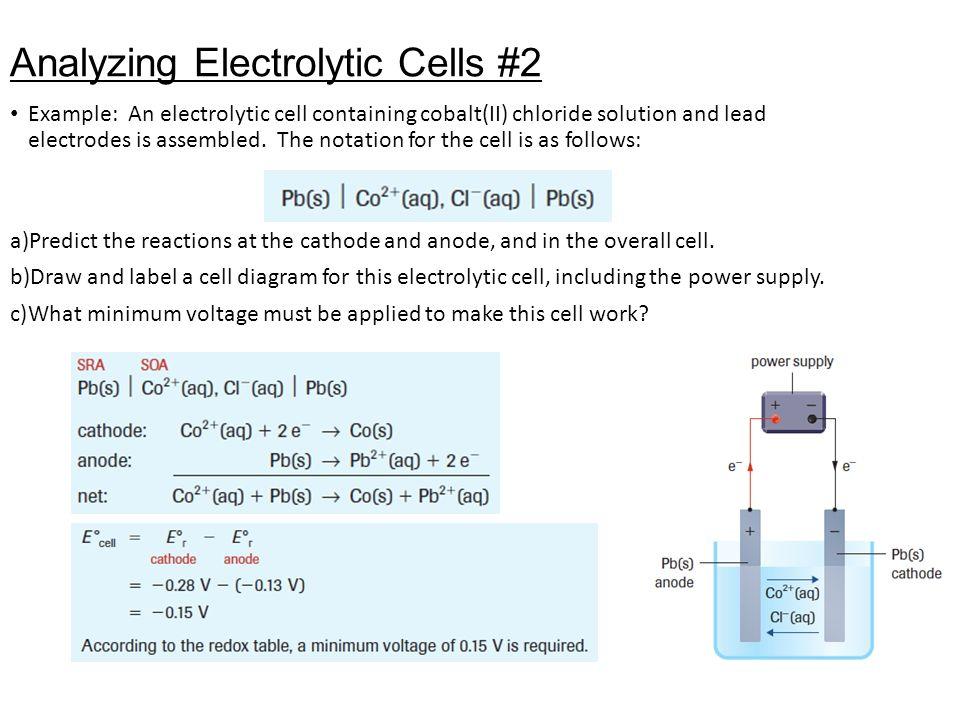 Unit 2 Electrochemistry Electrolysis Ppt Download