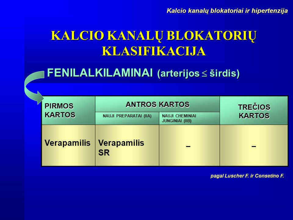 kalcio kanalų blokatorių vaistai nuo hipertenzijos hipertenzijos reg