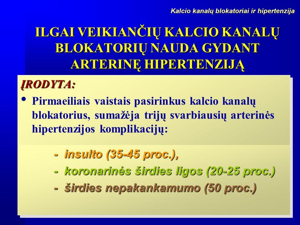 beta blokatorių vaistai nuo hipertenzijos