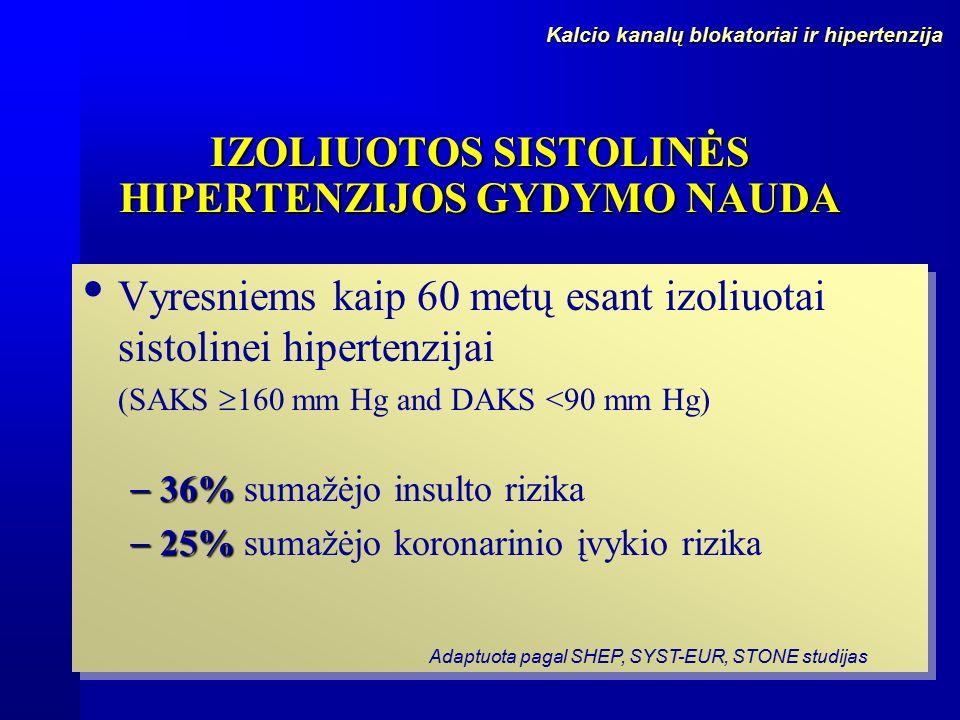 PSO dėl hipertenzijos gydymo hipertenzija ir karštas klimatas