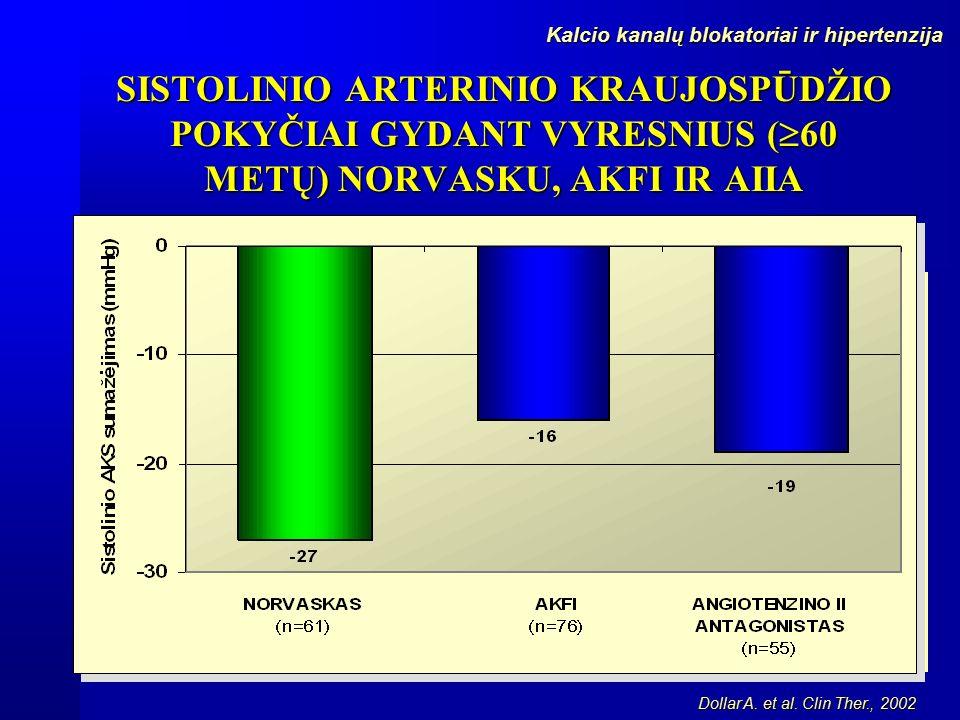 kalcio antagonistas nuo hipertenzijos