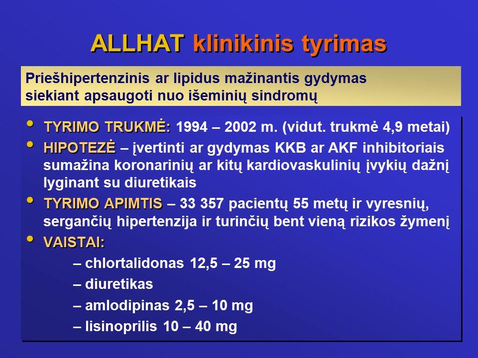 hipertenzija 3 laipsnio rizika 4 CHS 1