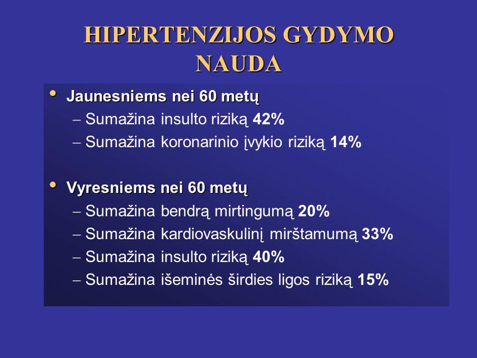 hipertenzija silpnas pulsas geriausia širdies širdies sveikata
