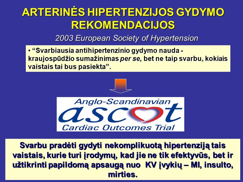 masinės hipertenzijos gydymas