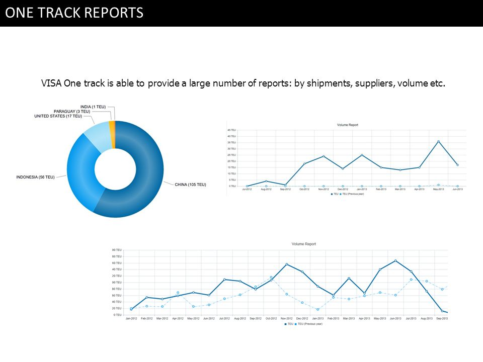 ONE TRACK REPORTS VISA One track is able to provide a large number of reports: by shipments, suppliers, volume etc.