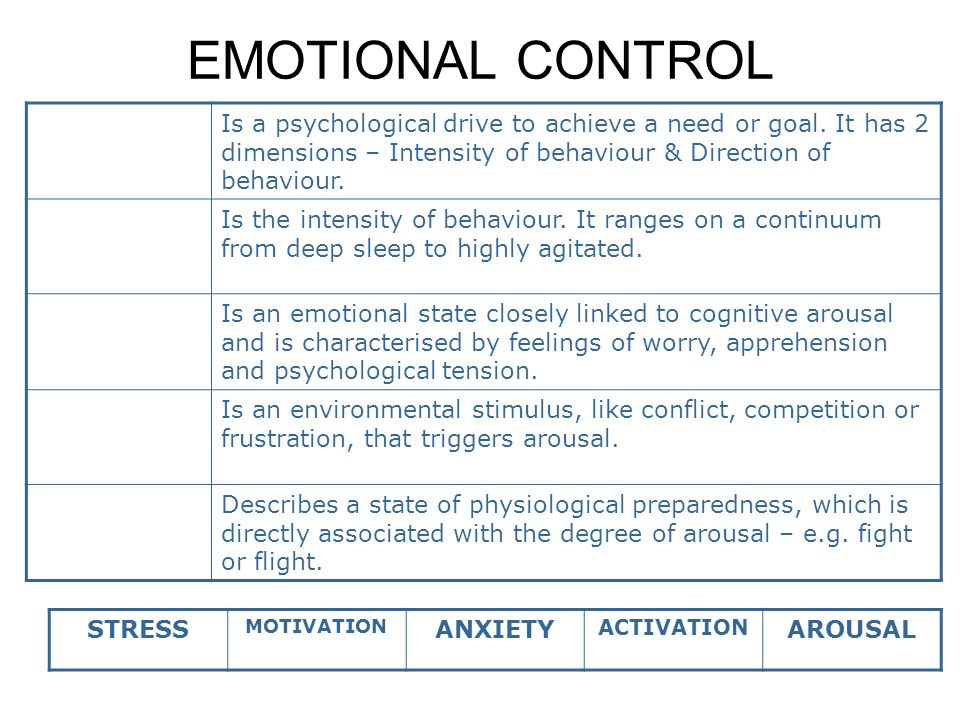A2 Psychology of Sport Emotional control (anxiety) & Arousal