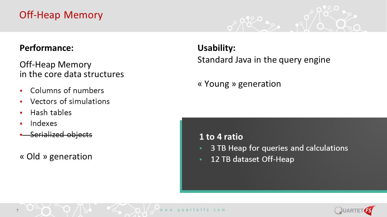 What Is Off Heap Memory