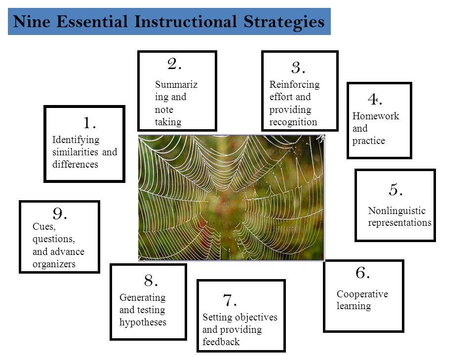 Nine Essential Instructional Strategies Ppt Video Online Download