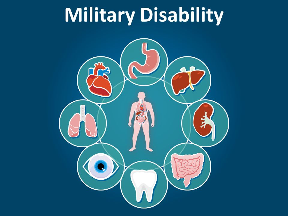 Military Disability  - ppt download