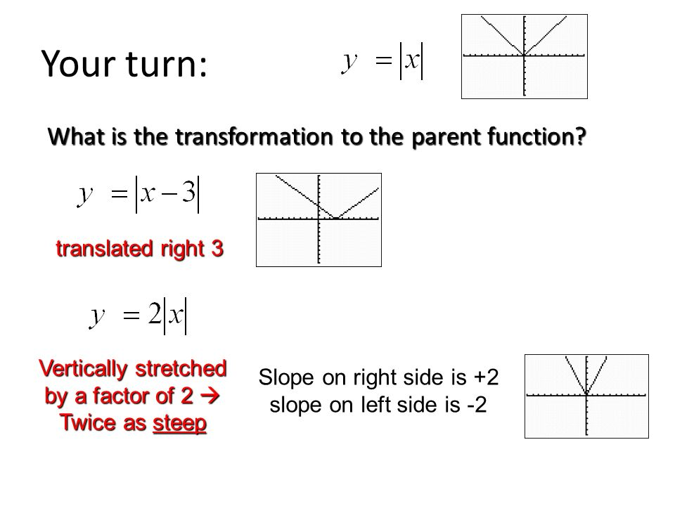 Your turn: What is the transformation to the parent function