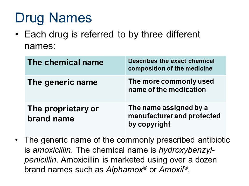 Pharmacology Basics Presentation Name Course Name - ppt