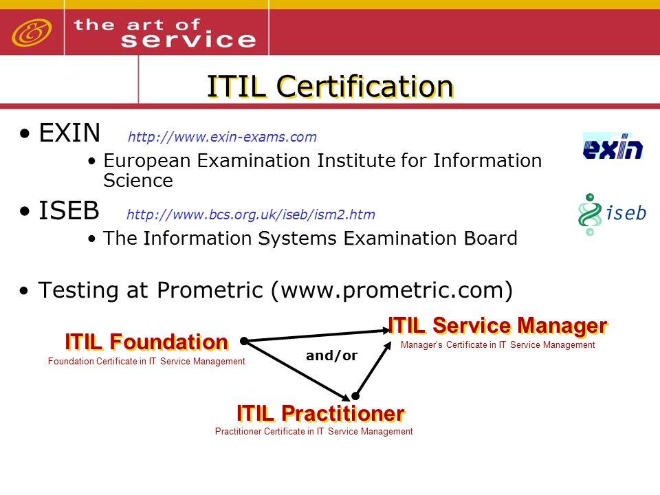 Enterprise Value It Service Management With Itil Ppt Download