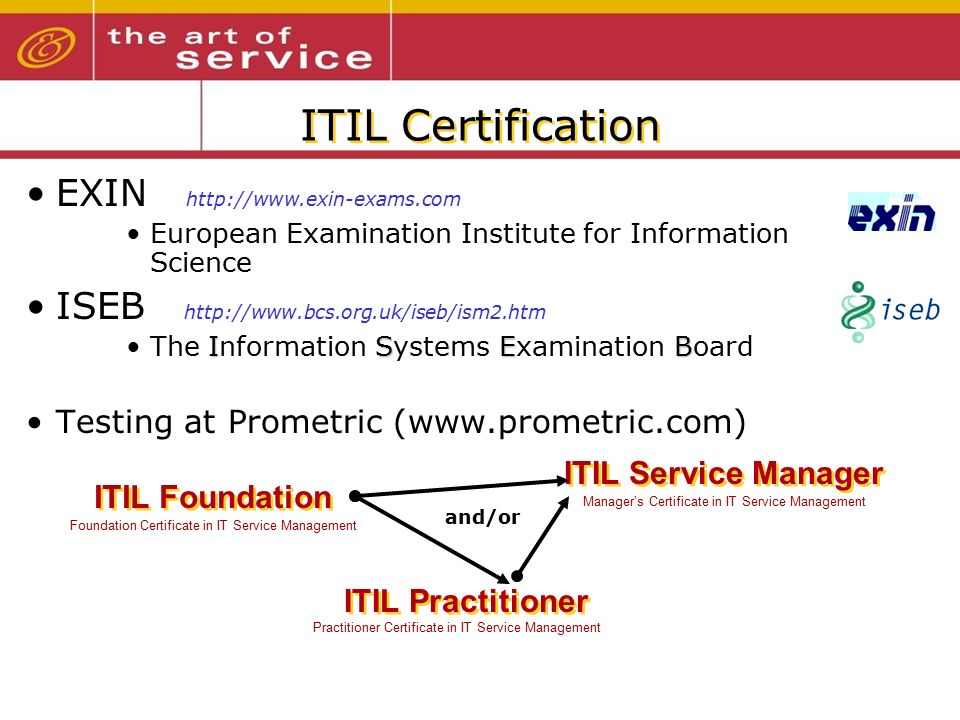 Enterprise Value It Service Management With Itil Ppt Download