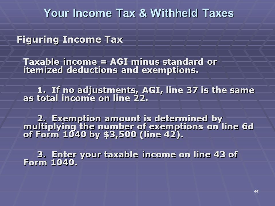 Liberty Tax Service Online Basic Income Tax Course Lesson 6 Ppt