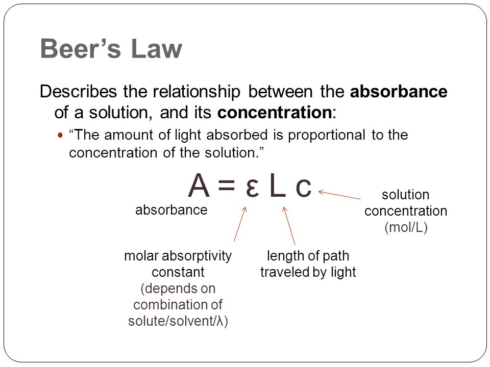 Introduction to Spectrophotometry & Beer's Law - ppt video