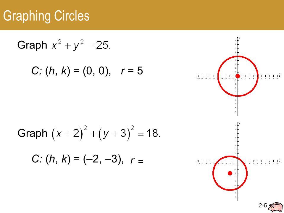22 Circles Center Radius Form General Form Ppt Video Online